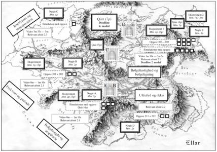Kort til eleverne over forløbet